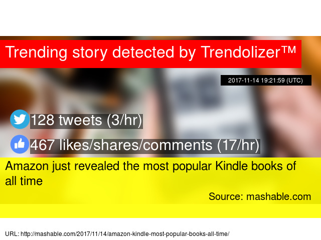 Amazon Just Revealed The Most Popular Kindle Books Of All Time